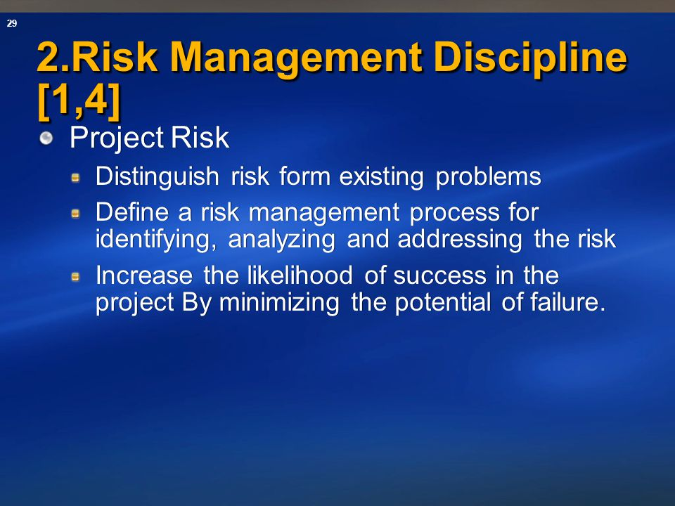 2.Risk Management Discipline [1,4]